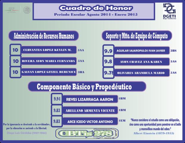 Cuadro de Honor Ago 2014 - Enero 2015 CBTis 278