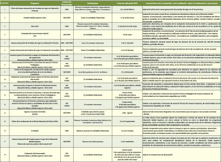 calendario_evaluaciones_2015_version1-9-1