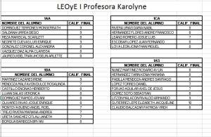 leoye-i-profesora-karolyne