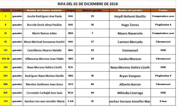 rifa-ganadores-dic-2016