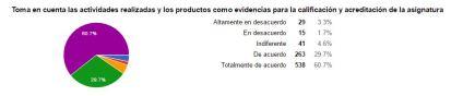 toma-en-cuenta-las-actividades-realizadas-y-los-productos-como-evidencias-para-la-calificacion-y-acreditacion-de-la-asignatura