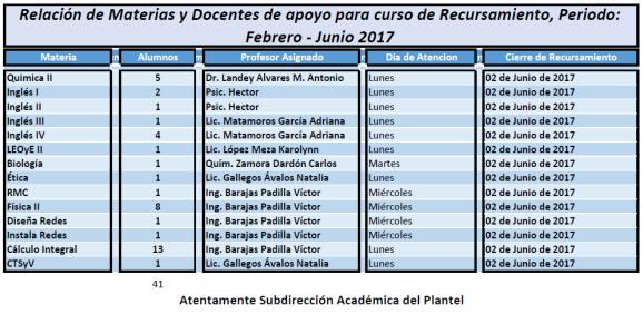 materias-autorizadas-para-recursar-en-periodo-escolar-febrero-julio-2017
