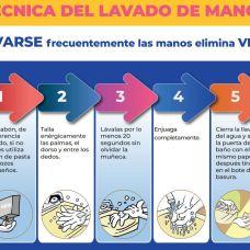 Tecnica de Lavado de manos1